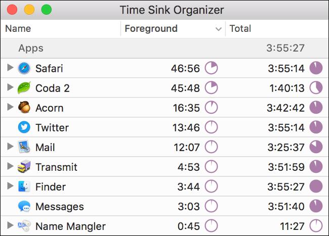 """""""Organisateur d'évier de temps"""" stats dans l'application Time Sink."""