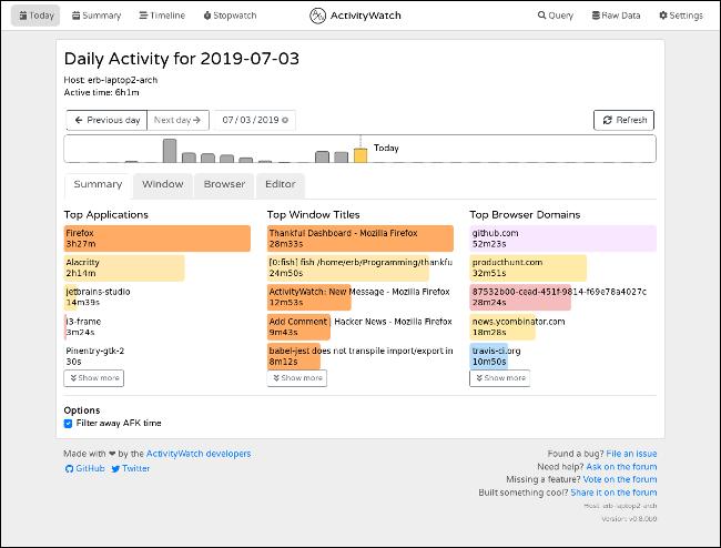 """""""Les activités quotidiennes"""" stats dans l'application ActivityWatch."""