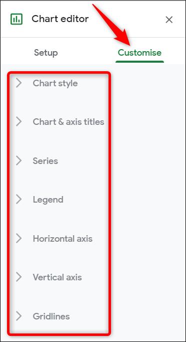 Cliquez sur l'onglet Personnaliser pour personnaliser votre graphique