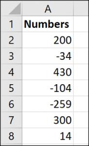 Affichage par défaut des nombres négatifs dans Exce