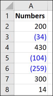 Nombre négatif en bleu avec parenthèses