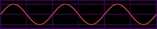1000px-Waveforms.svg