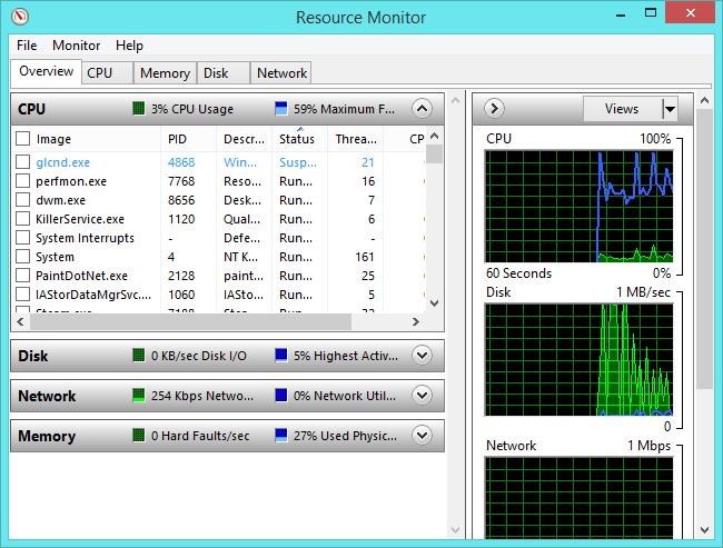 moniteur de ressources windows 8.1