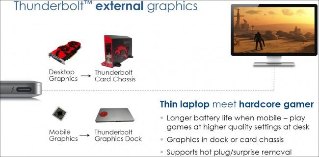 msi_external_graphics_thunderbolt (1)