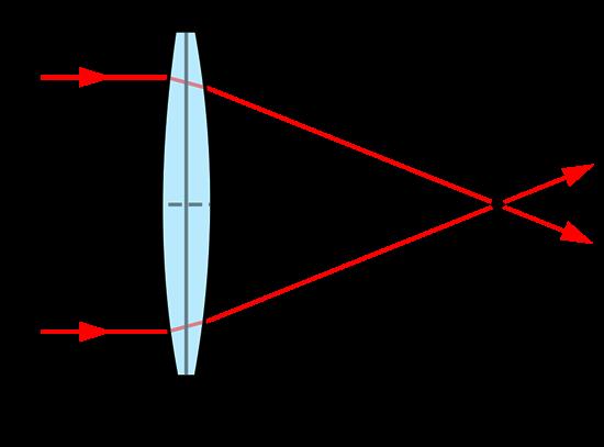 1000px-Focal-length.svg