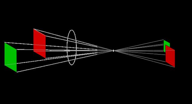 1000px-Pinhole_camera-en.svg