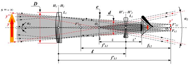 Galileantelescope