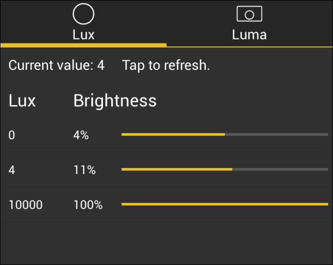 lux-luminosité-niveaux