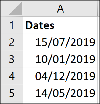 Dates américaines converties au format britannique