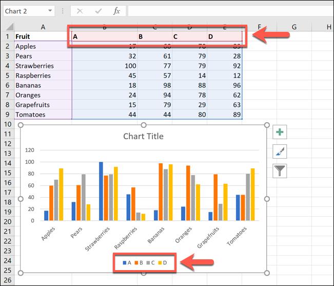 Un exemple de feuille de calcul Excel, avec un graphique à barres montrant plusieurs séries de données