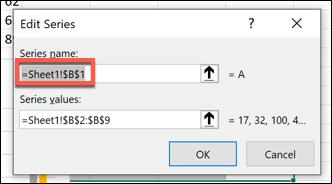 Utilisez la référence de cellule pour une étiquette de colonne ou de ligne pour utiliser cette étiquette comme étiquette de série de données dans votre graphique ou votre graphique.