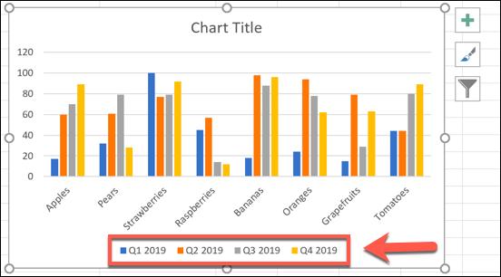 Un graphique à barres Excel, montrant les étiquettes de séries de données mises à jour manuellement.