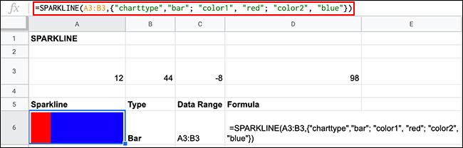 Options de mise en forme des couleurs pour les graphiques sparkline à barres à l'aide de la fonction SPARKLINE dans Google Sheets