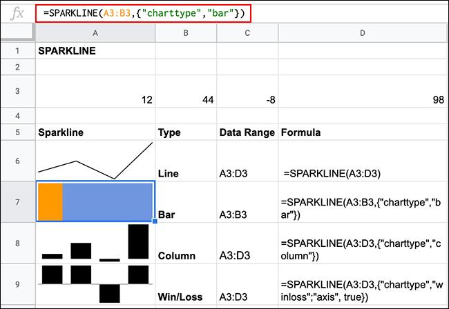 Différents types de graphiques sparkline, créés à l'aide de la fonction SPARKLINE de Google Sheets