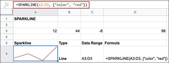 """Une formule SPARKLINE de Google Sheets avec le """"Couleur"""" option définie sur rouge appliquée."""