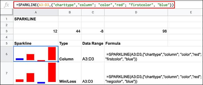 Diverses options de mise en forme des couleurs pour les formules SPARKLINE dans Google Sheets