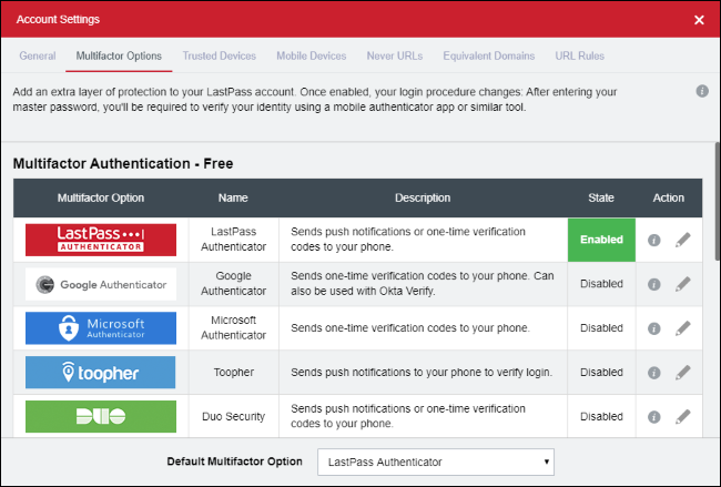 Options d'authentification multifactorielle LastPass.
