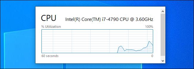 Un graphique d'utilisation du processeur flottant créé par le Gestionnaire des tâches sur Windows 10.