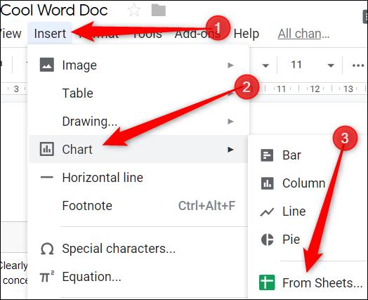 Insérer un graphique à partir de Google Sheets