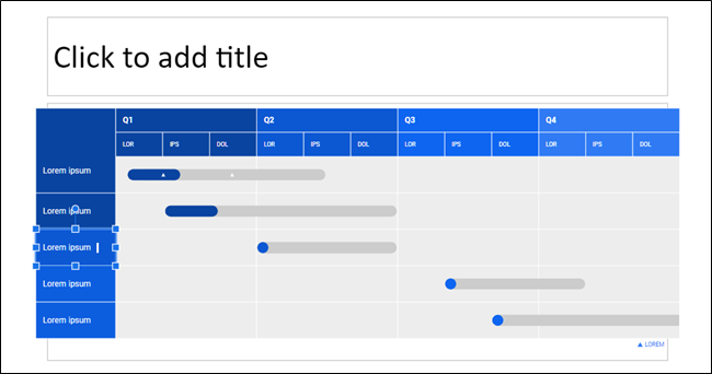 Un diagramme avec une case sélectionnée pour l'édition dans Google Slides.