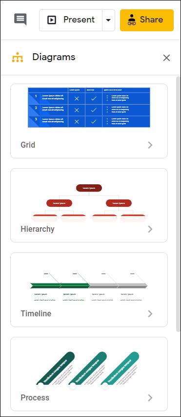 Le menu des styles de diagramme.