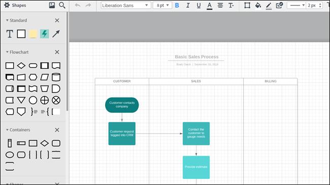 Un modèle de graphique dans l'éditeur LucidChart.