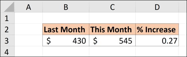 Résultat initial de l'augmentation en pourcentage dans une feuille de calcul Excel.