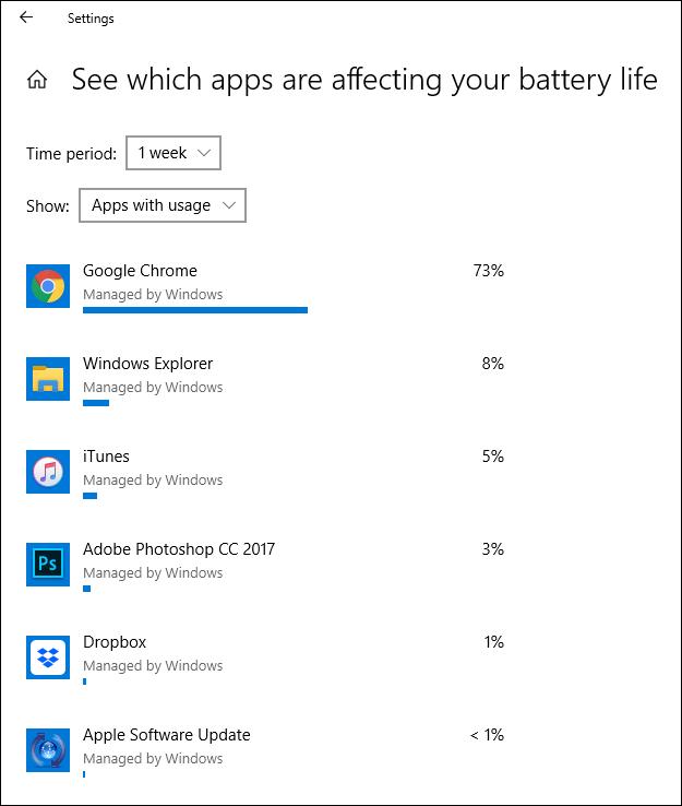 """Une liste d'applications dans le """"Voir quelles applications affectent la durée de vie de votre batterie"""" la fenêtre."""
