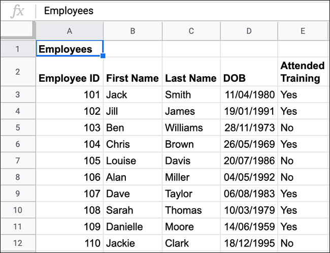 Données des employés dans une feuille de calcul Google Sheets.