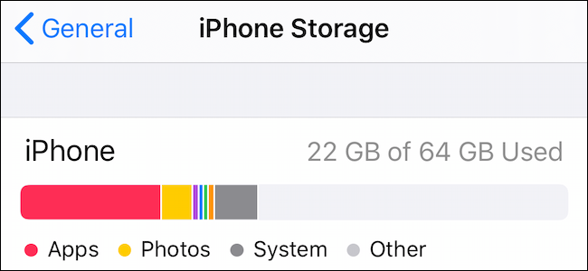 Écran de stockage iPhone.