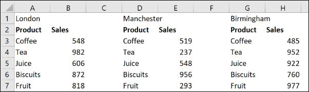 Consolider les données pour un graphique à secteurs