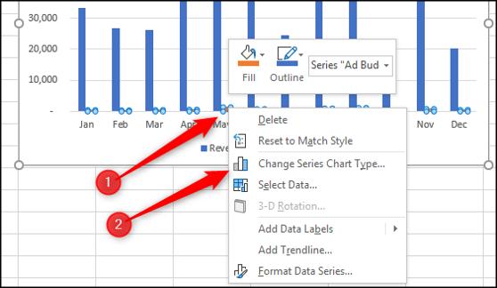 Modifier le type de graphique d'une série de données