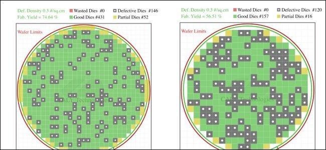 diagramme des défauts des plaquettes de silicium