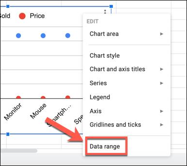 """Sur un graphique Google Sheets, cliquez avec le bouton droit de la souris et appuyez sur """"Plage de données"""" pour commencer à modifier les axes du graphique."""