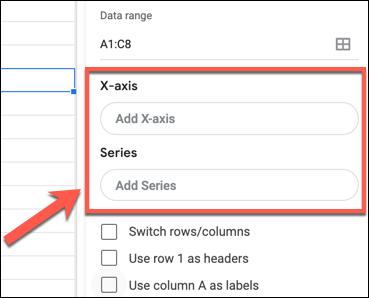 """Cliquez sur """"Ajouter un axe X"""" ou alors """"Ajouter une série"""" pour ajouter un axe X ou Y à un graphique ou un graphique Google Sheets dans le panneau de l'éditeur de graphiques."""