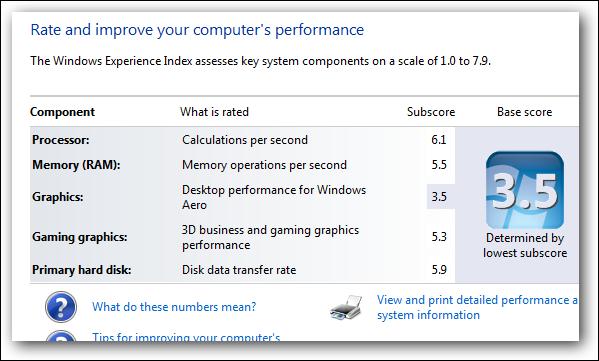 Score d'expérience Windows 7