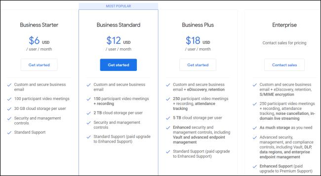 Le coût des principales versions de Google Workspace