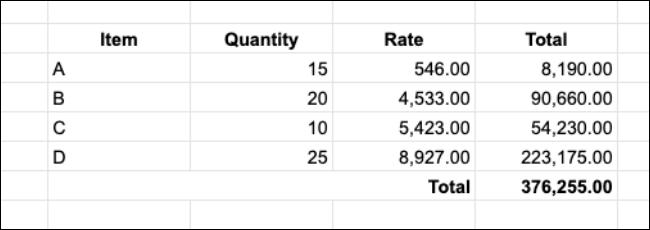 Tableau d'inventaire après formatage