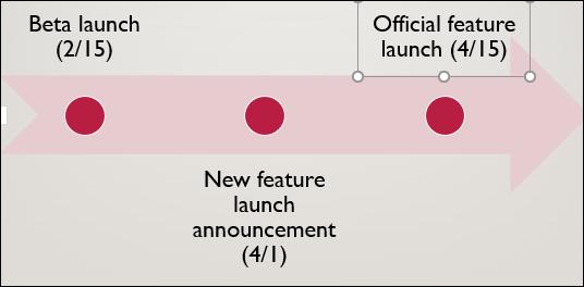 Timeline smartart sur diapositive PowerPoint