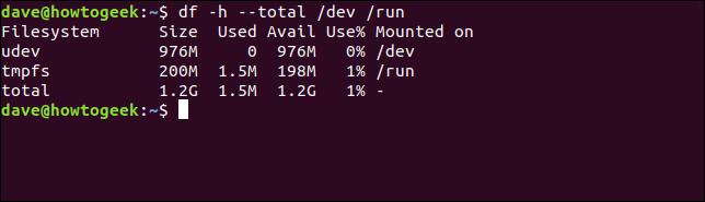 Sortie de la commande df avec les options df -h --total / dev / run