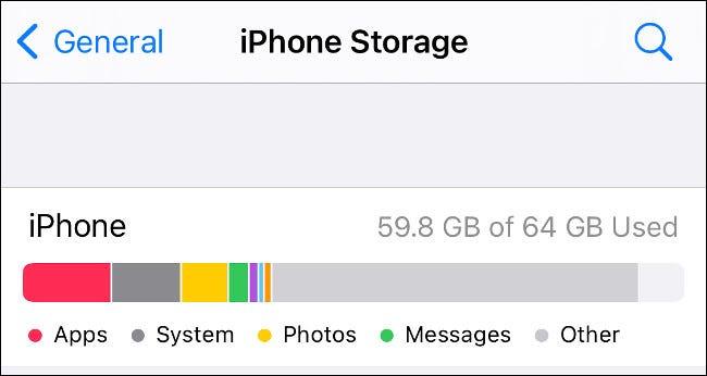 Vérifier le stockage sur iPhone