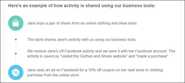Exemples de partage de l'activité.