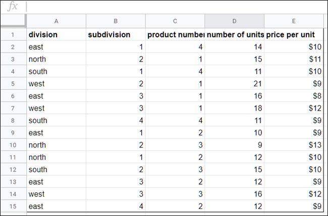 Exemple de jeu de données dans Sheets