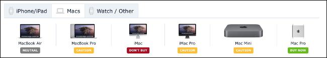Un aperçu des produits Apple dans le Guide d'achat de MacRumors.